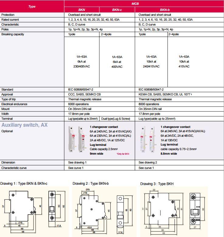 sicherung berechnen 400v nh sicherung din00 400v 25a. Black Bedroom Furniture Sets. Home Design Ideas